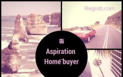 aspirations of home buyers in india