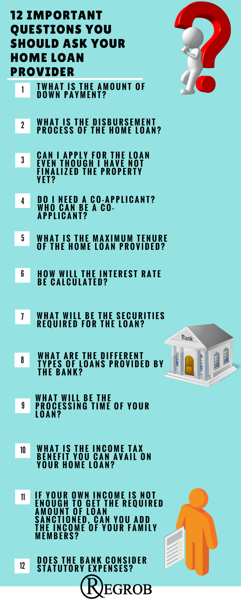 12 important questions you should ask your home loan provider.