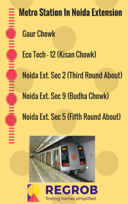 Merto-Station-In-Noida-Exte