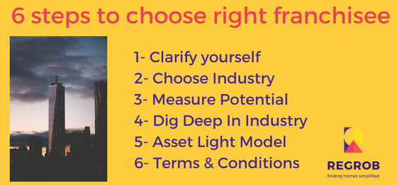 6 Steps To Choose The Right Franchisee For You