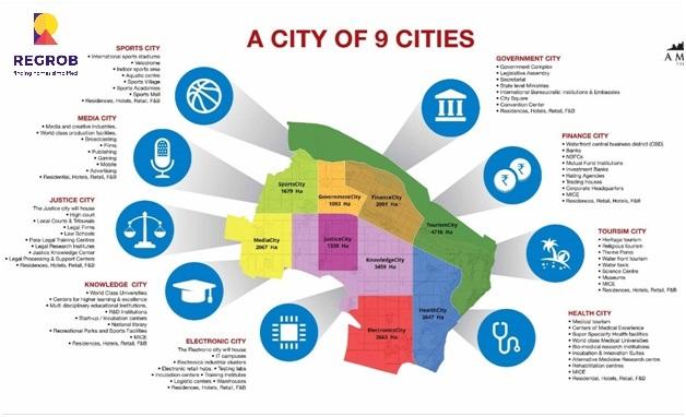 Amaravathi capital city