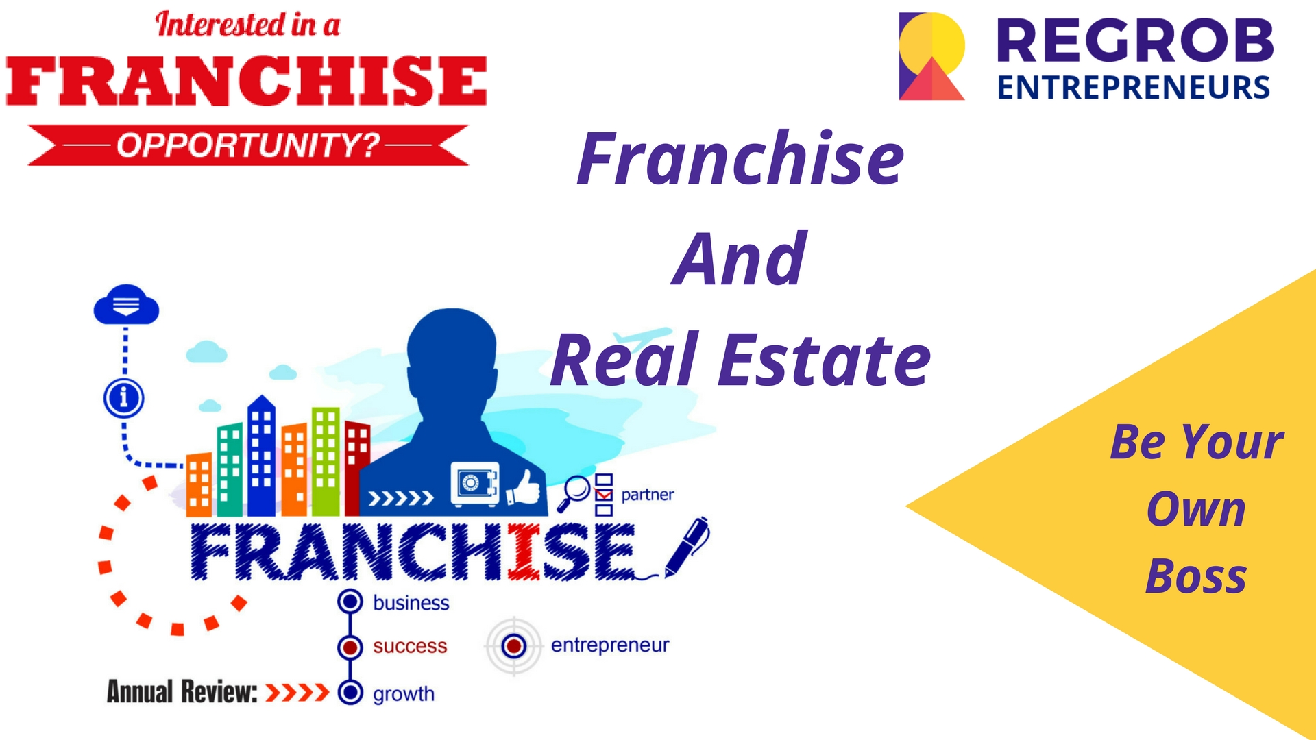 Franchise and Real Estate