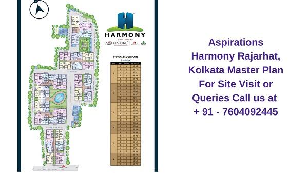 Aspirations Harmony Rajarhat, Kolkata Master Plan