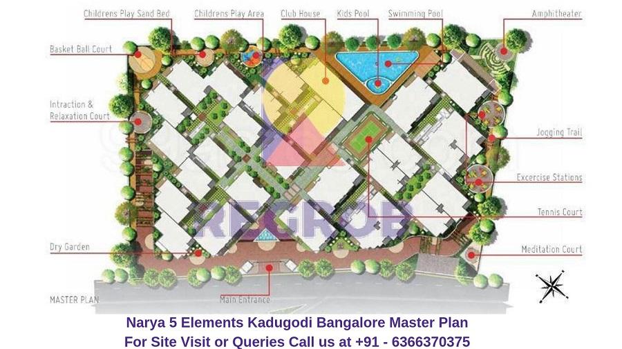 Narya 5 Elements Kadugodi Bangalore Master Plan