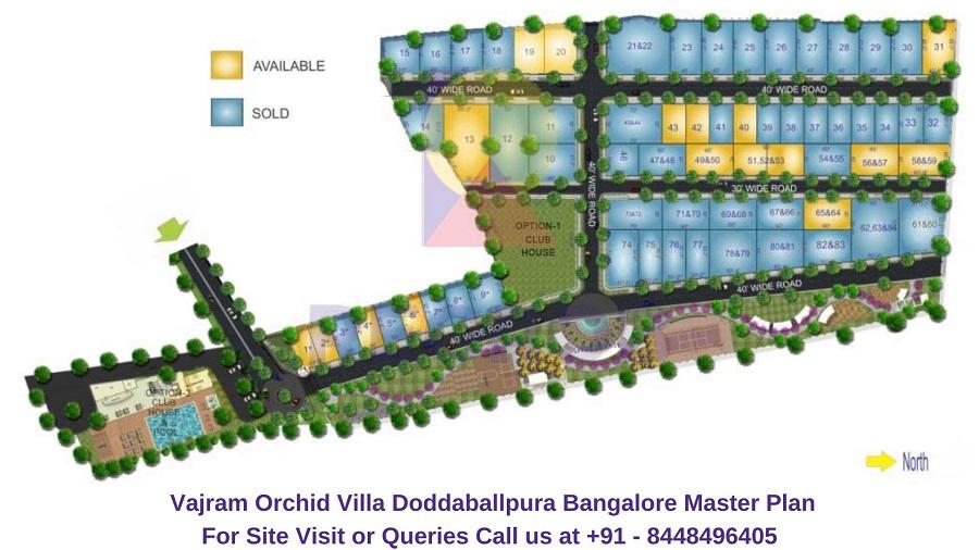 Vajram Orchid Villa Doddaballpura Road Bangalore Master Plan