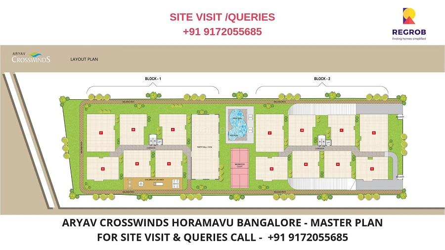Aryav Crosswinds Master Plan