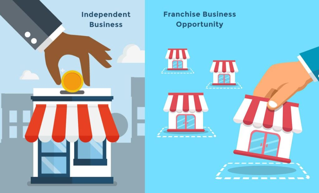 Independent business vs. Franchise Business
