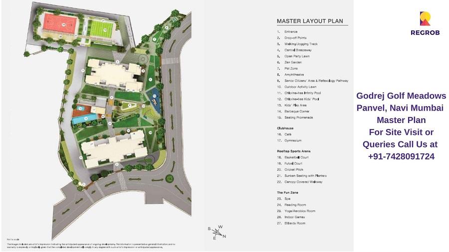 Godrej Golf Meadows Panvel, Navi Mumbai Master Plan