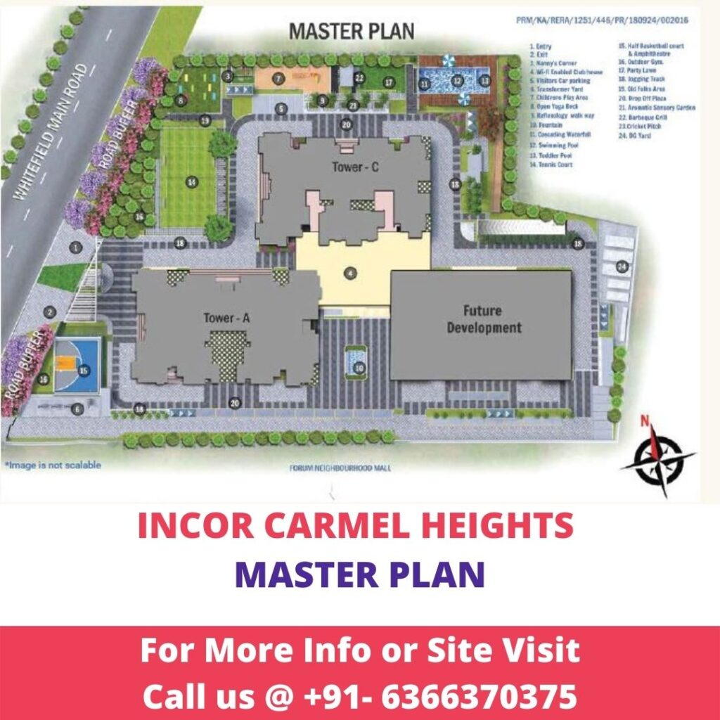 Incor Carmel Heights Master Plan